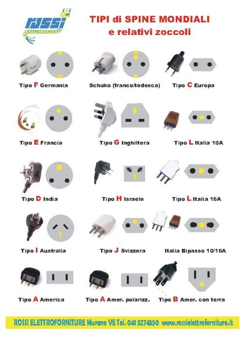 Info tec rossi elettroforniture for Colori fase e neutro